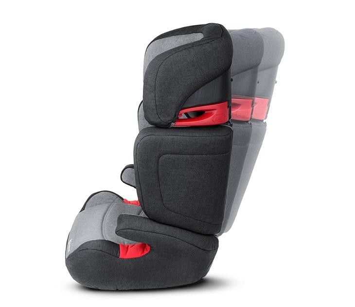 cfe4c58b951 ... Κάθισμα Αυτοκινήτου για Παιδιά 15-36 Kg ...