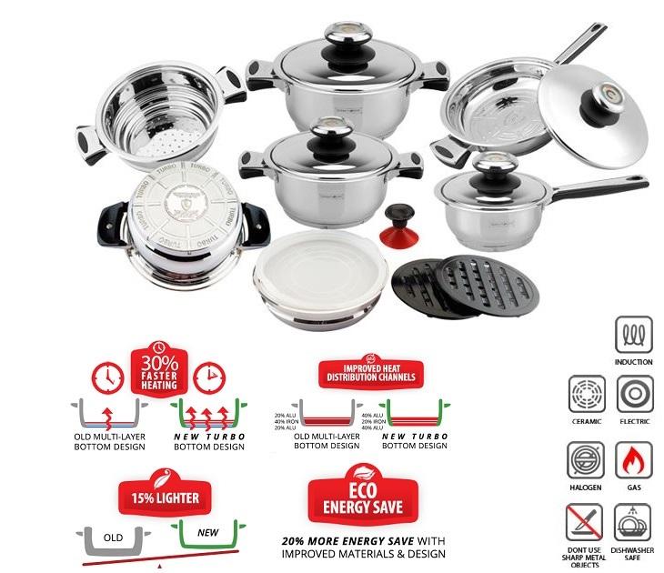 Σετ 16 Τεμαχιών Ανοξείδωτες Κατσαρόλες με Turbo Πάτο RoyaltyLine σκεύη μαγειρικής